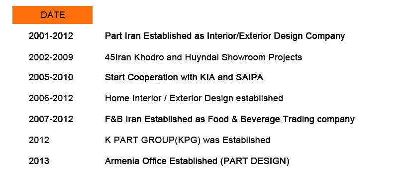 KPG Holding History